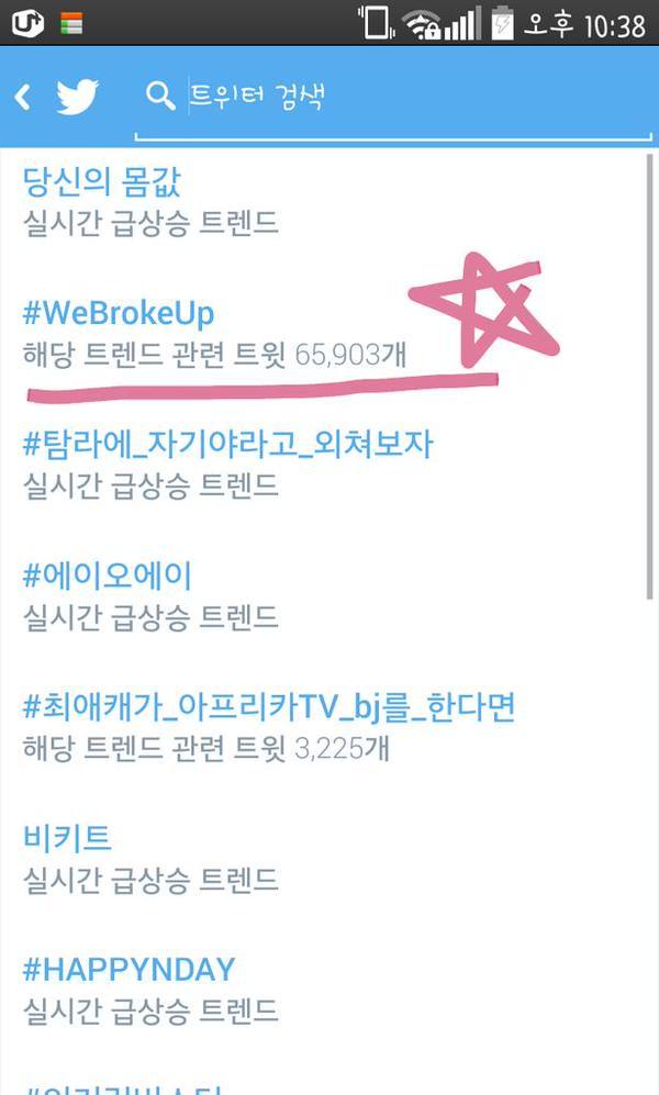 150629 wbu trend2