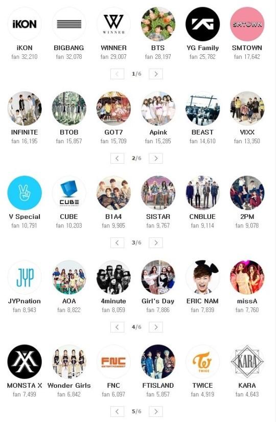 150731 winner ikon yg v app news